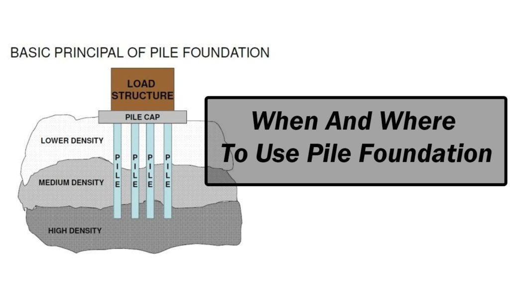 Pile cap Foundations in 2019 Foundation Cap t