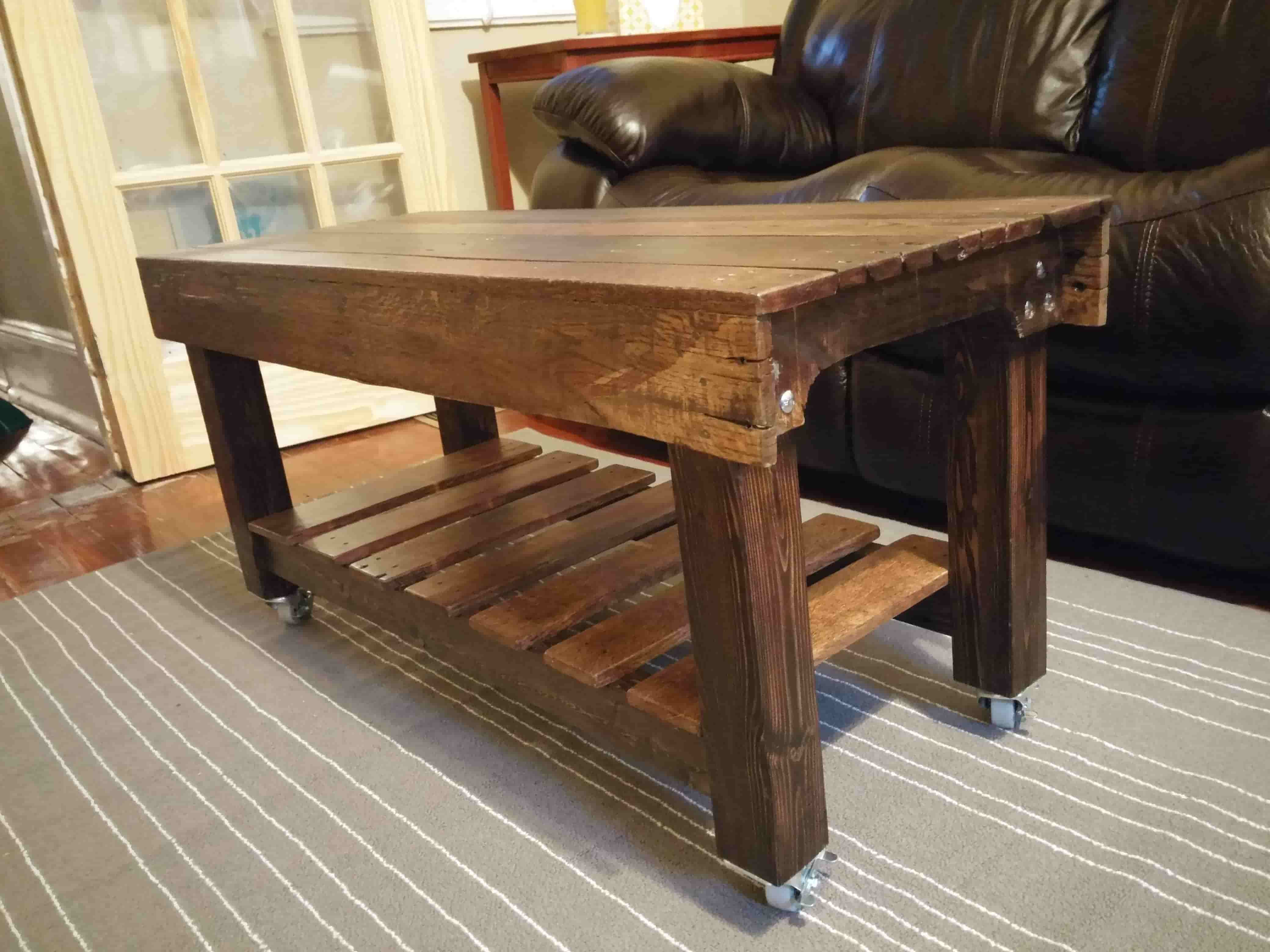 Casters furniture